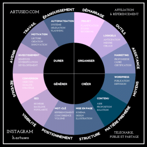 infographie affiliation marketing